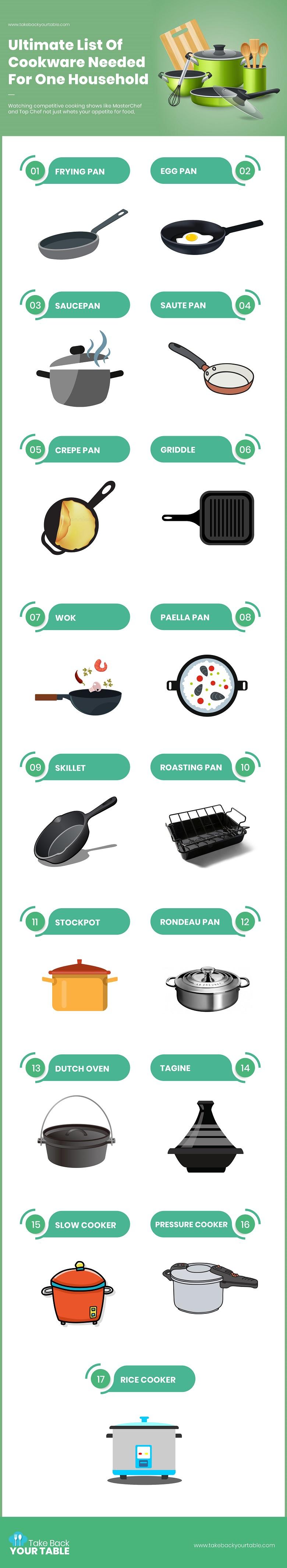 Cookware List